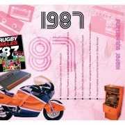 Verjaardagskaart met muziekhits uit 1987
