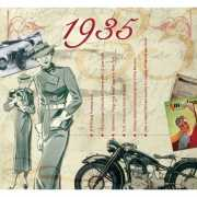 Historische verjaardag Cd kaart 1935